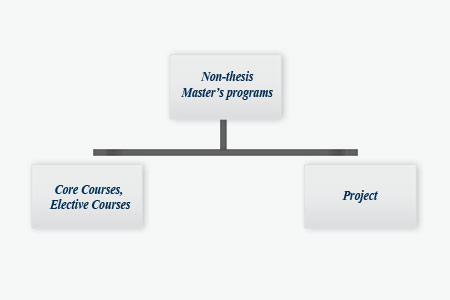 How to get into Anthropology Graduate Programs?
