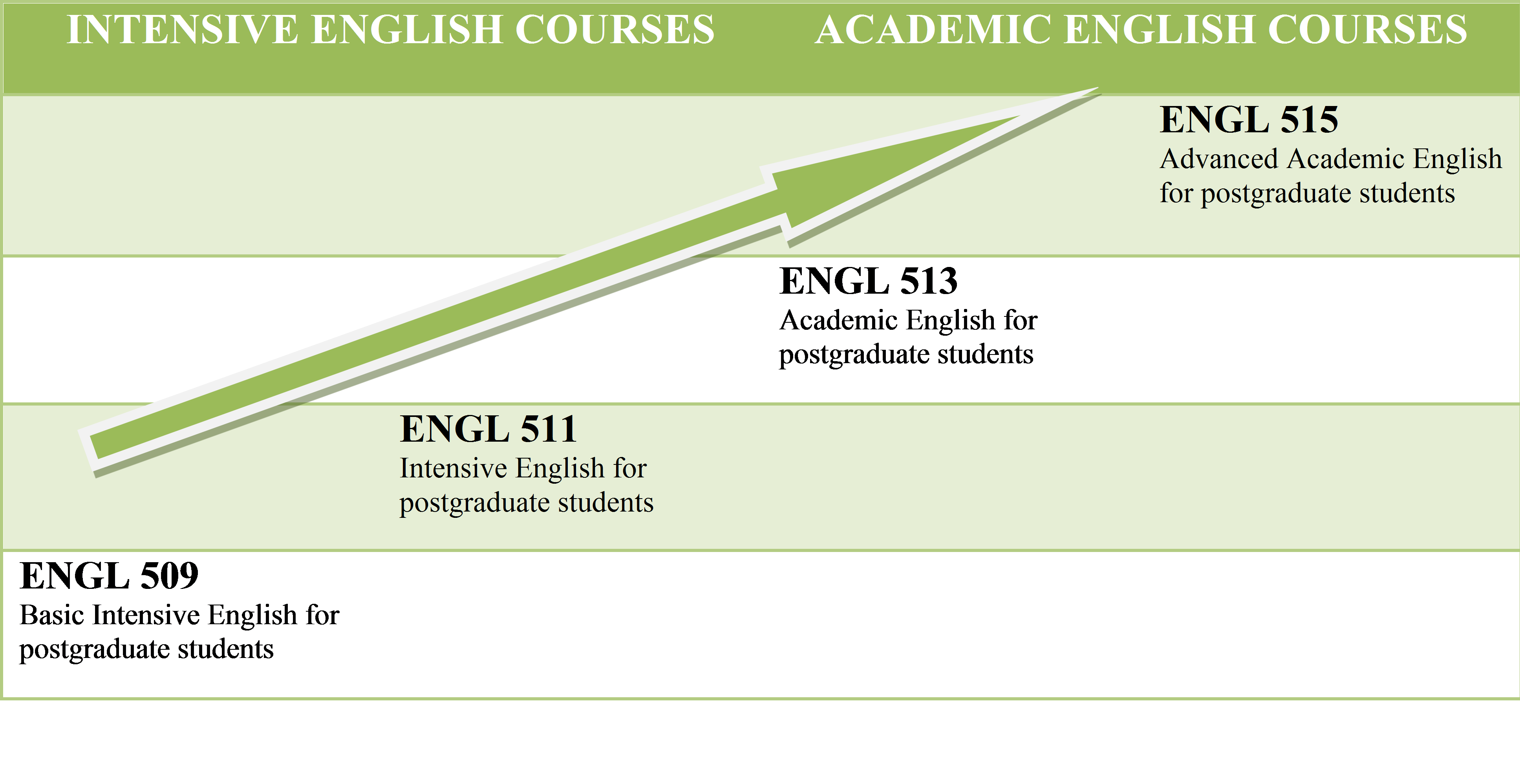 english proficiency as related to academic How to choose an english proficiency exam  it evaluates a student's ability to use and understand english in an academic setting  related posts.